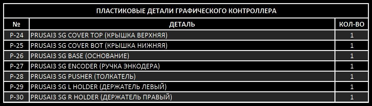 ПЛАСТИКОВЫЕ ДЕТАЛИ ГРАФИЧЕСКОГО КОНТРОЛЛЕРА